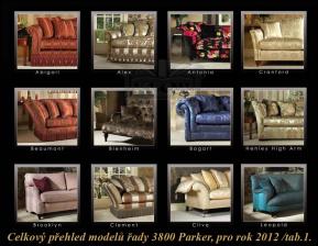 Celkový přehled modelů řady 3800 PARKER pro rok 2012